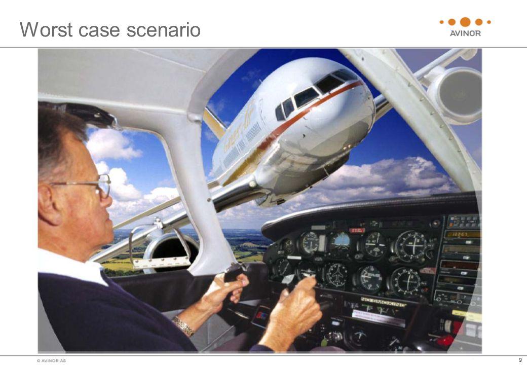 10 AI – Luftromskrenkelser •Hva har blitt gjort så langt ifm initiativet.