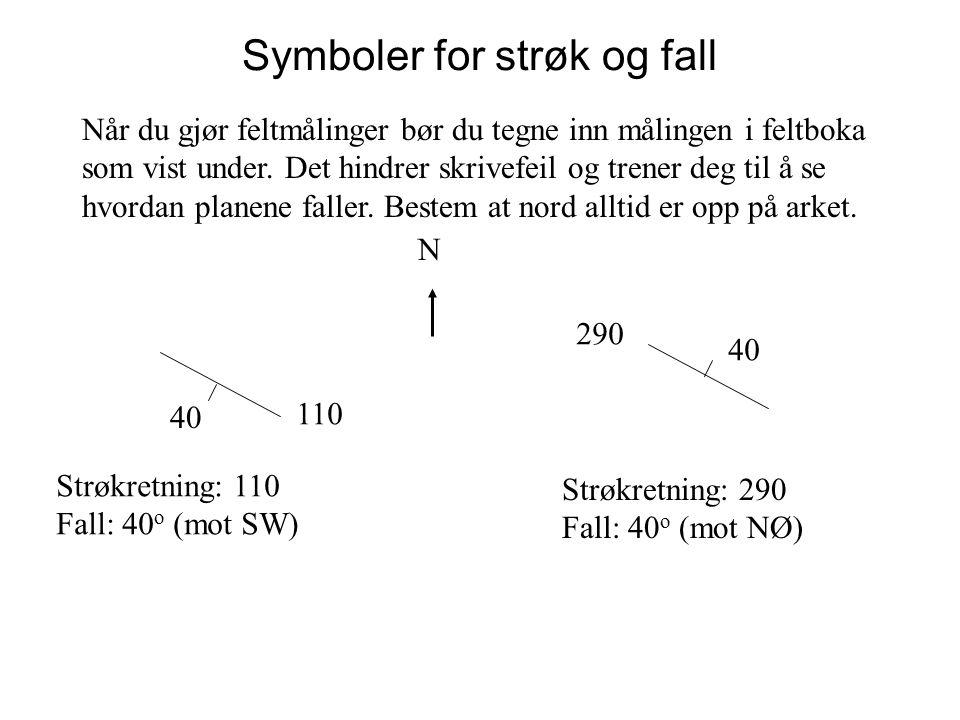 Symboler for strøk og fall N 290 110 40 Strøkretning: 110 Fall: 40 o (mot SW) Strøkretning: 290 Fall: 40 o (mot NØ) Når du gjør feltmålinger bør du te