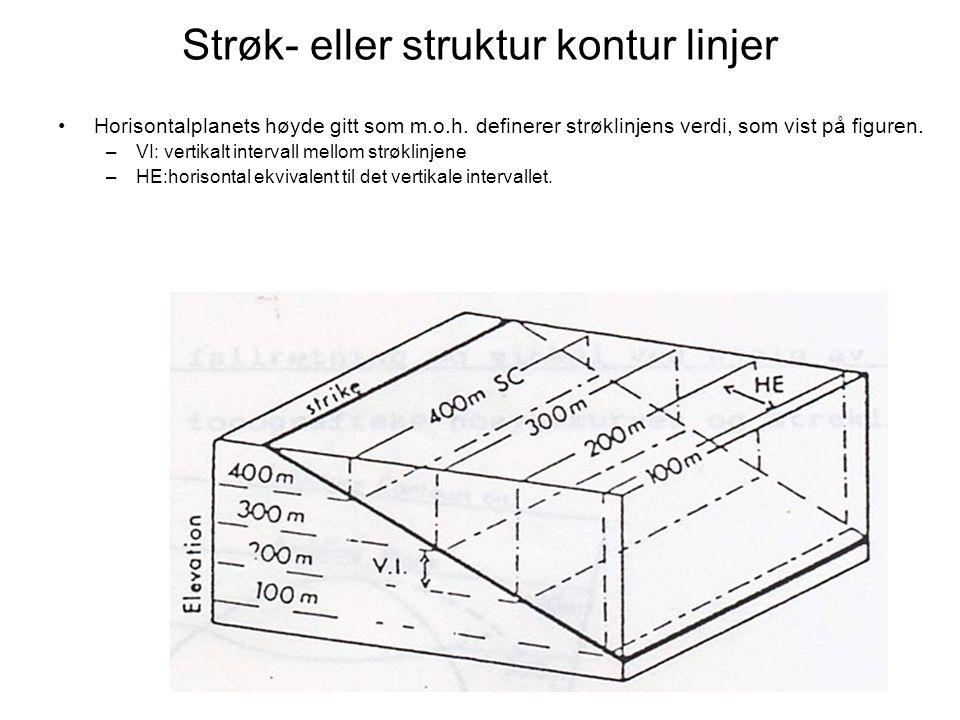 Tegning av strøklinjer for et plan Figuren viser hvordan vi tegner strøklinjene til et plan (tegnet med tykk strek) når vi kjenner skjæringspunktene med høydekurvene Høydekurver 0 m.o.h 100m o.h.
