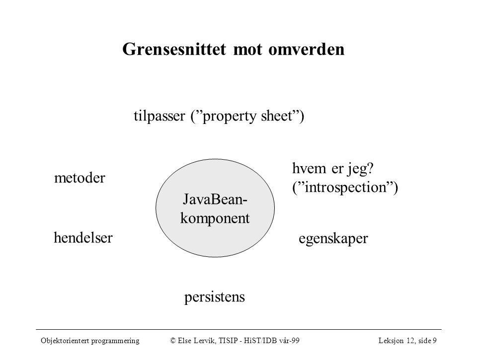 Objektorientert programmering© Else Lervik, TISIP - HiST/IDB vår-99Leksjon 12, side 10 Regler for bønner •Navnekonvensjoner •Enkle egenskaper –public type getXXX(); –public void setXXX(type verdi); •Logiske egenskaper –public boolean isXXX(); –public void setXXX(boolean verdi); •Indekserte egenskaper –public type [ ] getXXX(); –public void setXXX(type [ ] verdier); eller –public type getXXX(int indeks); –public void setXXX(int indeks, type verdier); •Hendelser –public void addlytter(lytter a); –public void removelytter(lytter a); •Metoder –public...