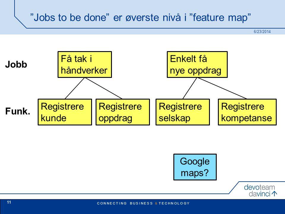 C O N N E C T I N G B U S I N E S S & T E C H N O L O G Y Jobs to be done er øverste nivå i feature map 6/23/2014 11 Få tak i håndverker Enkelt få nye oppdrag Registrere kunde Registrere oppdrag Registrere selskap Registrere kompetanse Google maps.
