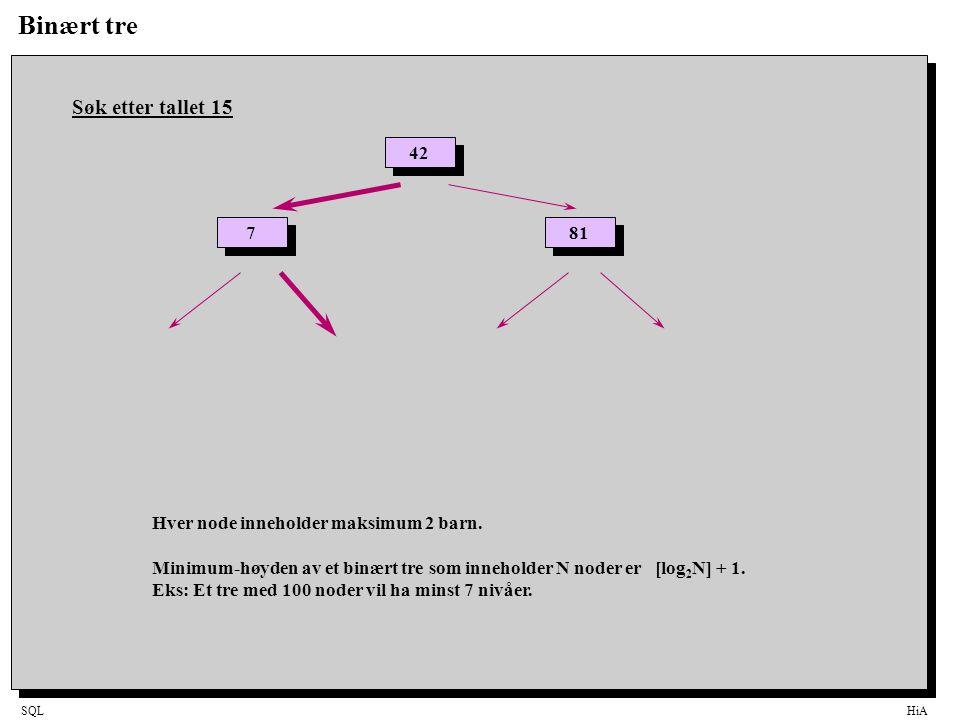 SQLHiA Binært tre 42 81 7 7 Søk etter tallet 15 Hver node inneholder maksimum 2 barn.