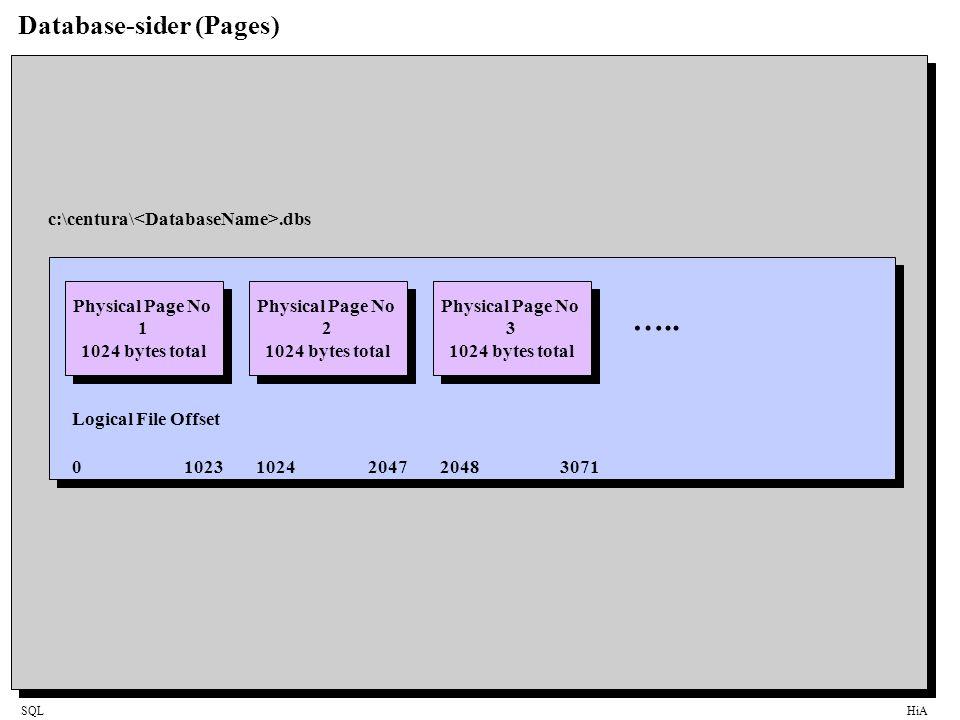 SQLHiA Resultatsett-RowID-Join Resultat-sett av løv-pekere Resultat-sett av løv-pekere ROWIDSNrNavnPNr AABB5Nilsen5002 AABC2Olsen 6400AABD1Hansen 9000AABE4Berg 6400 Selger (ID = SNr) SELECT Selger.SNr, Selger.Navn, Selger.PNr, Adr.Sted FROM Selger, Adr WHERE Selger.PNr = Adr.PNrID AND Selger.PNr = 6400 ROWIDPNrIDSted GGHA5002Bergen GGHB6400Molde GGHC9000Tromsø Adr (ID = PNr) Selger-RowIDAdr-RowID -------------------------------------- AABCGGHB AABEGGHB