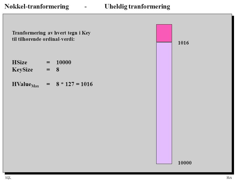 SQLHiA Nøkkel-tranformering-Uheldig tranformering HSize = 10000 KeySize = 8 HValue Max = 8 * 127=1016 1016 10000 Tranformering av hvert tegn i Key til tilhørende ordinal-verdi: