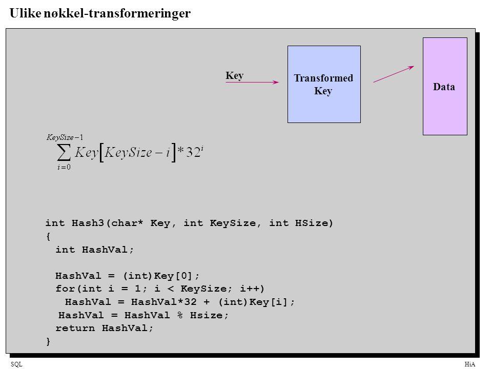 SQLHiA Ulike nøkkel-transformeringer int Hash3(char* Key, int KeySize, int HSize) { int HashVal; HashVal = (int)Key[0]; for(int i = 1; i < KeySize; i++) HashVal = HashVal*32 + (int)Key[i]; HashVal = HashVal % Hsize; return HashVal; } Transformed Key Data Key