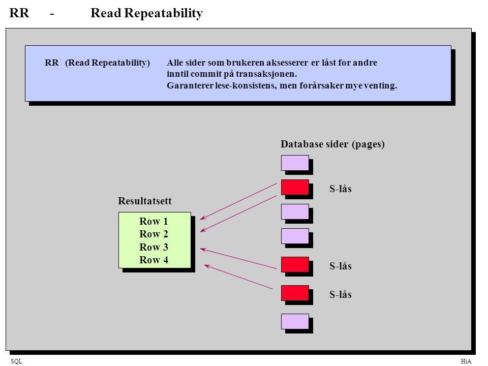 SQLHiA RR-Read Repeatability RR(Read Repeatability)Alle sider som brukeren aksesserer er låst for andre inntil commit på transaksjonen.