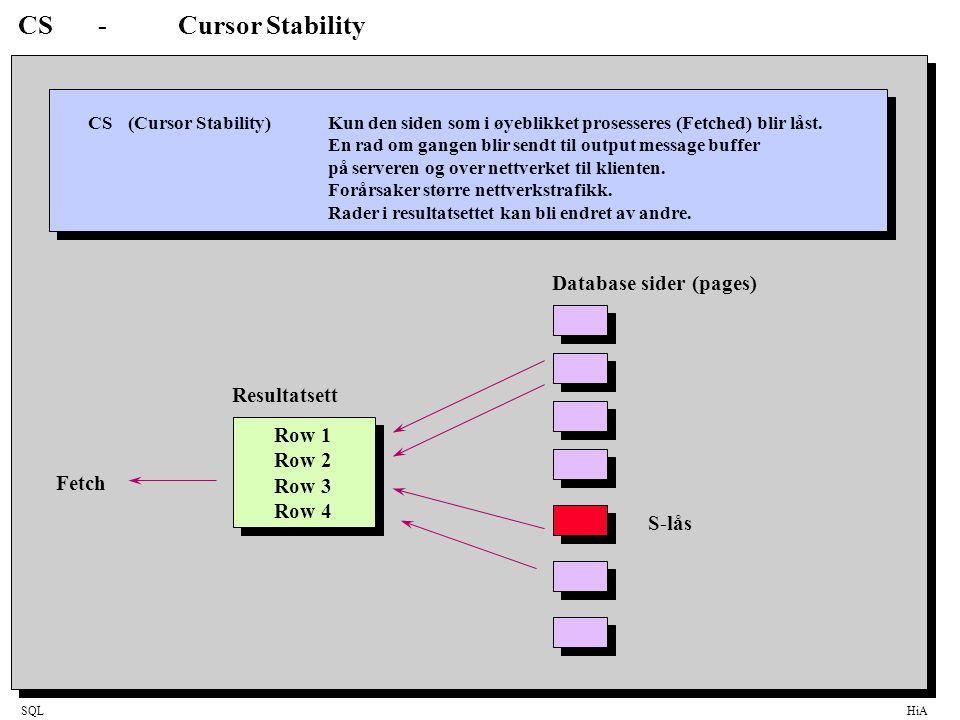 SQLHiA CS-Cursor Stability CS(Cursor Stability)Kun den siden som i øyeblikket prosesseres (Fetched) blir låst.