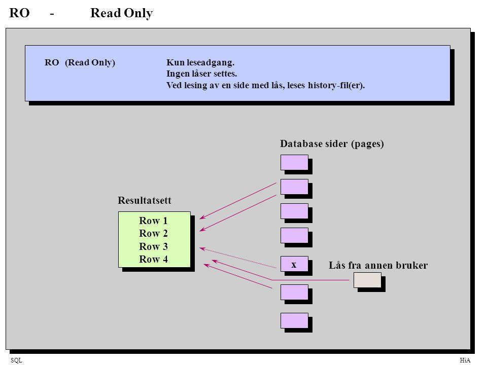 SQLHiA RO-Read Only RO(Read Only)Kun leseadgang. Ingen låser settes.