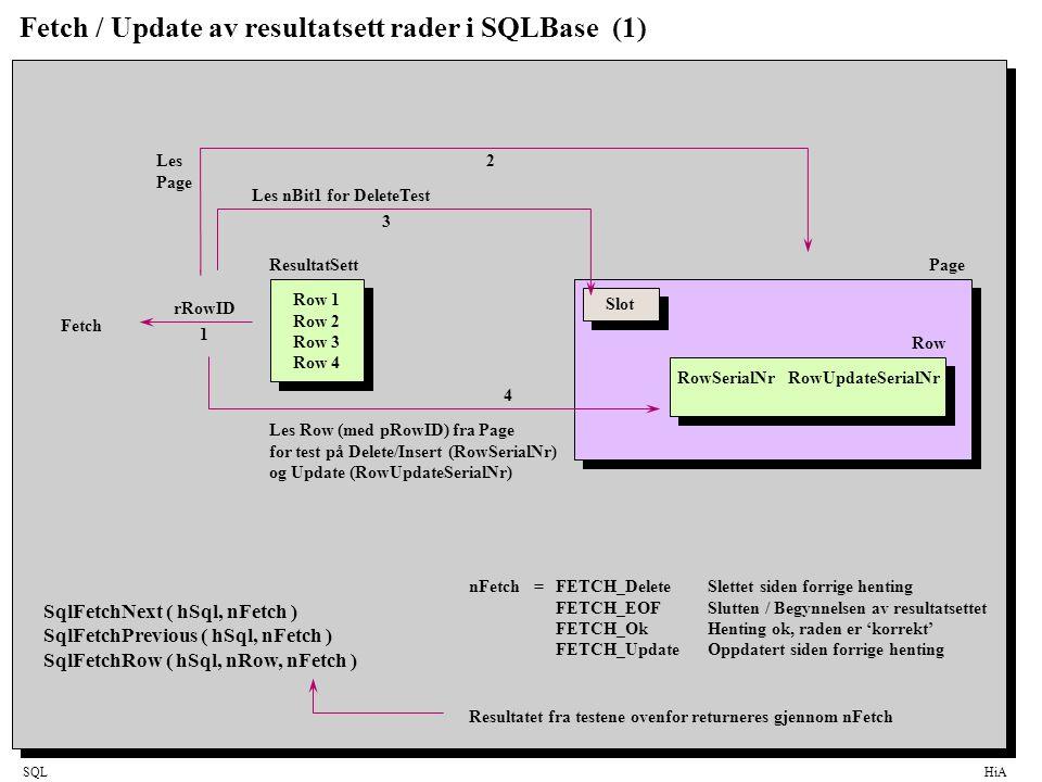 SQLHiA Fetch / Update av resultatsett rader i SQLBase (1) SqlFetchNext ( hSql, nFetch ) SqlFetchPrevious ( hSql, nFetch ) SqlFetchRow ( hSql, nRow, nFetch ) Row 1 Row 2 Row 3 Row 4 Row 1 Row 2 Row 3 Row 4 Slot RowSerialNr RowUpdateSerialNr Fetch rRowID 1 2 3 Les Page Les nBit1 for DeleteTest 4 Les Row (med pRowID) fra Page for test på Delete/Insert (RowSerialNr) og Update (RowUpdateSerialNr) Resultatet fra testene ovenfor returneres gjennom nFetch nFetch=FETCH_DeleteSlettet siden forrige henting FETCH_EOFSlutten / Begynnelsen av resultatsettet FETCH_OkHenting ok, raden er 'korrekt' FETCH_UpdateOppdatert siden forrige henting Page Row ResultatSett