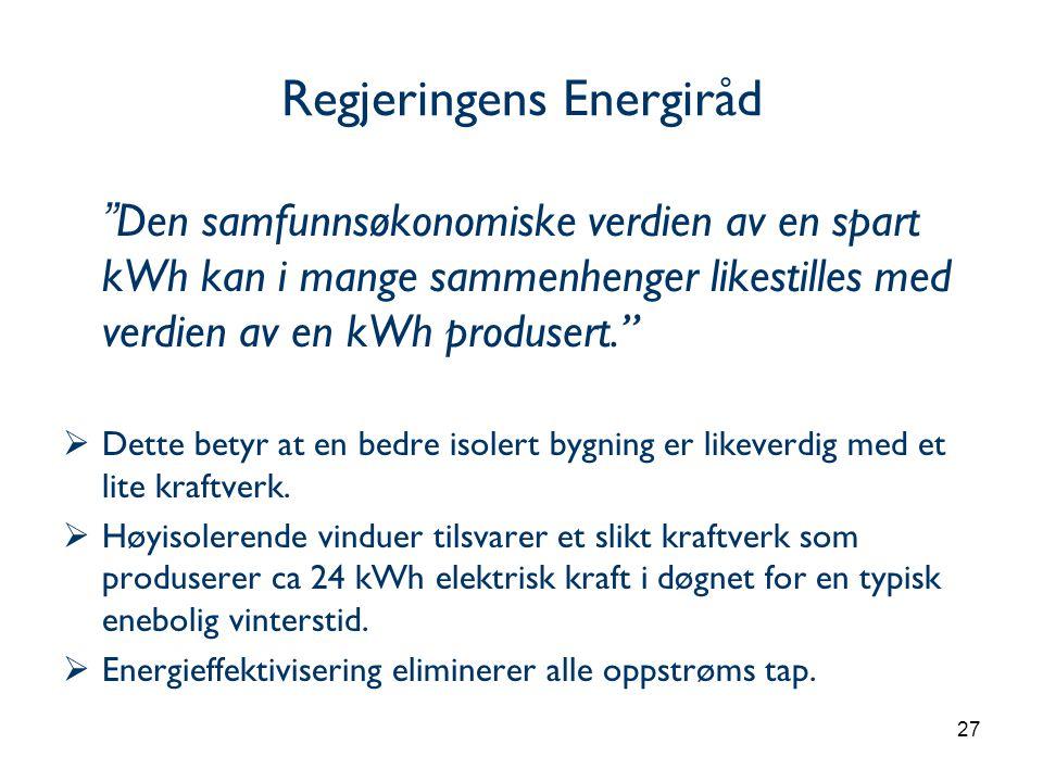 27 Regjeringens Energiråd Den samfunnsøkonomiske verdien av en spart kWh kan i mange sammenhenger likestilles med verdien av en kWh produsert.  Dette betyr at en bedre isolert bygning er likeverdig med et lite kraftverk.