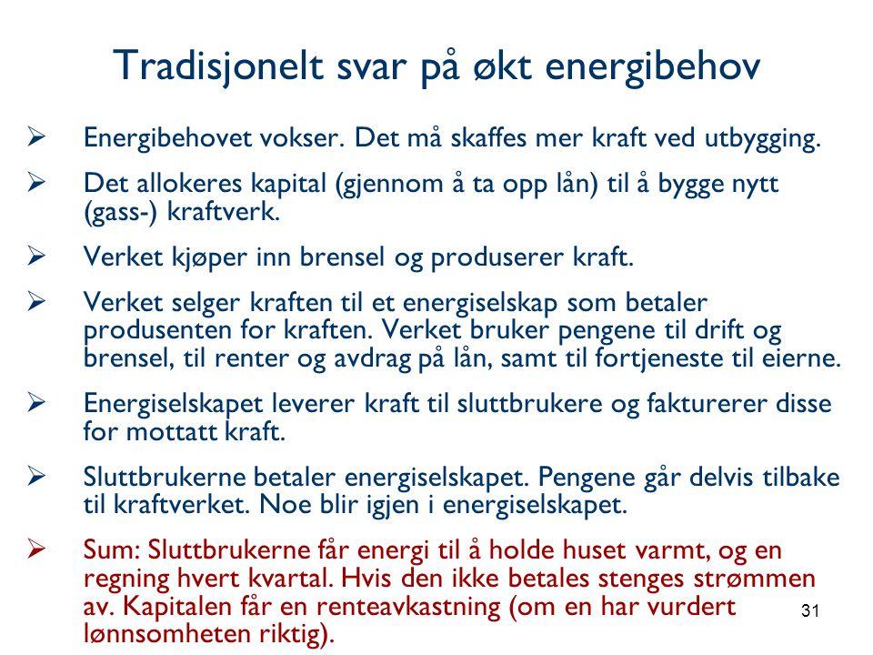 31 Tradisjonelt svar på økt energibehov  Energibehovet vokser.
