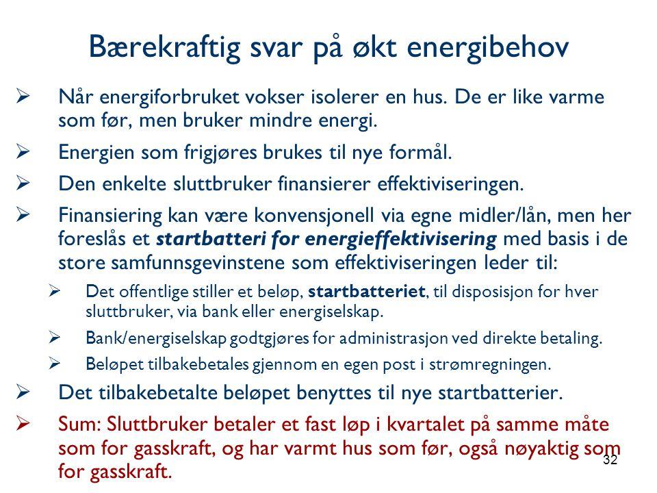 32 Bærekraftig svar på økt energibehov  Når energiforbruket vokser isolerer en hus.