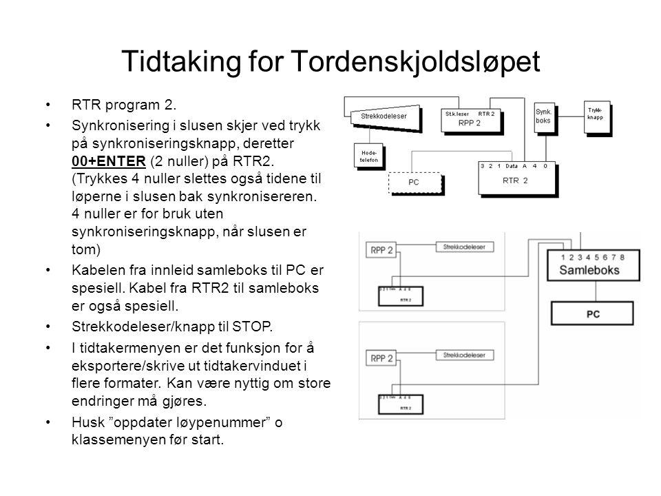 Tidtaking for Tordenskjoldsløpet •RTR program 2.