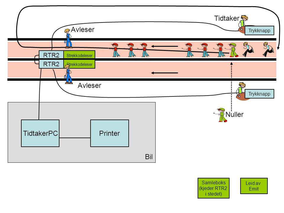 Bil RTR2 Strekkodeleser TidtakerPCPrinter Samleboks (kjeder RTR2 i stedet) Nuller Leid av Emit Trykknapp Tidtaker Avleser Trykknapp RTR2 Strekkodeleser Avleser