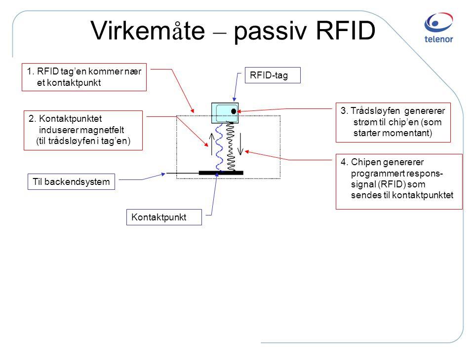 Siste innen sporingsteknologi RFID – ny teknologi .