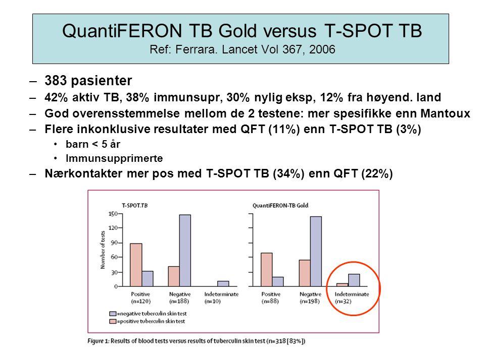 QuantiFERON TB Gold versus T-SPOT TB Ref: Ferrara. Lancet Vol 367, 2006 –383 pasienter –42% aktiv TB, 38% immunsupr, 30% nylig eksp, 12% fra høyend. l