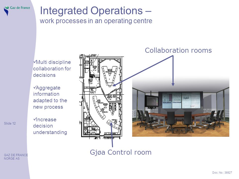 Slide 12 GAZ DE FRANCE NORGE AS Doc. No.: 38827 Integrated Operations – work processes in an operating centre  Multi discipline collaboration for dec