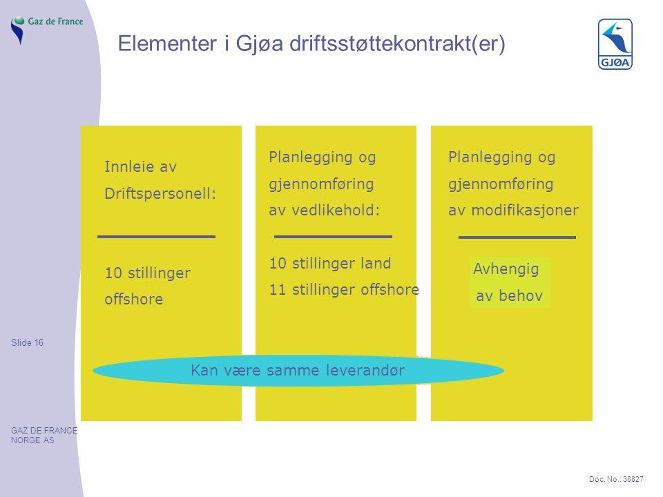 Slide 16 GAZ DE FRANCE NORGE AS Doc. No.: 38827 Elementer i Gjøa driftsstøttekontrakt(er) Innleie av Driftspersonell: 10 stillinger offshore Planleggi