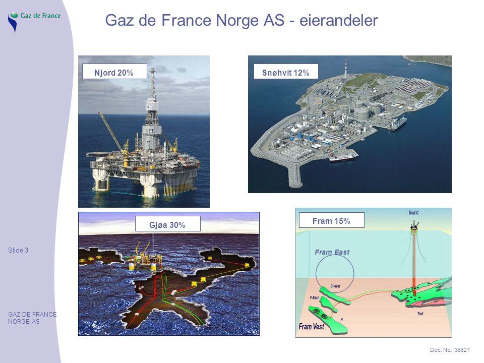 Slide 3 GAZ DE FRANCE NORGE AS Doc. No.: 38827 Gaz de France Norge AS - eierandeler Njord 20%Snøhvit 12% Fram 15% Gjøa 30% Fram East