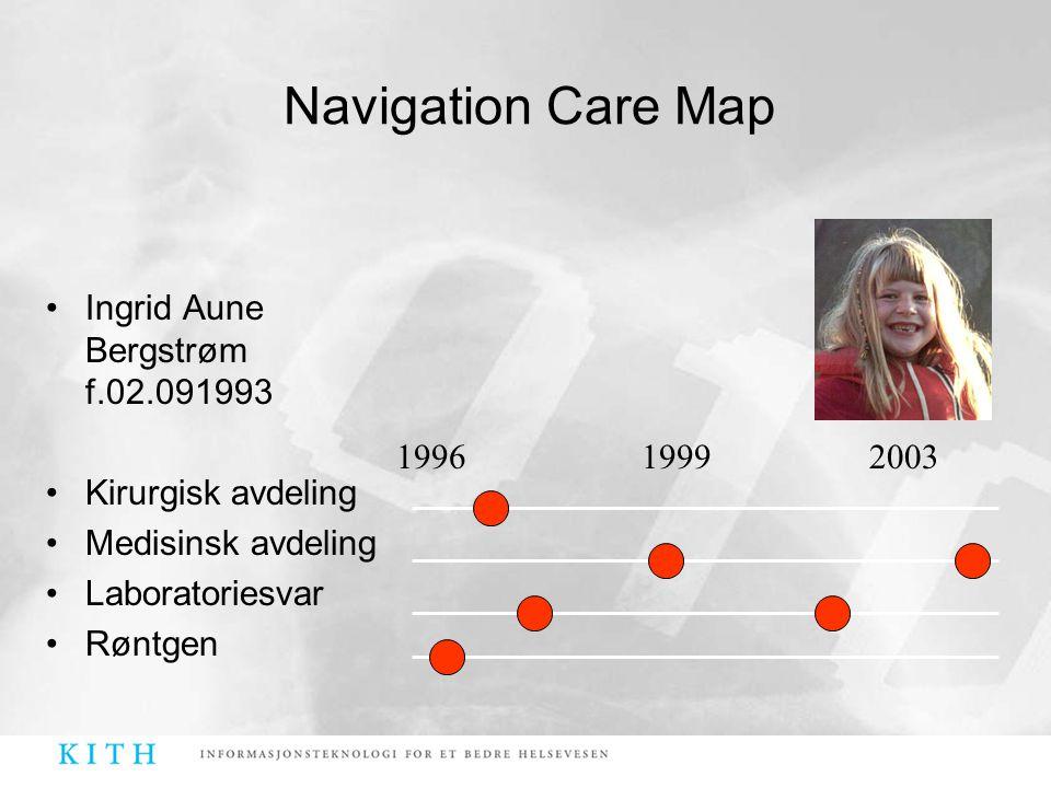 •Ingrid Aune Bergstrøm f.02.091993 •Kirurgisk avdeling •Medisinsk avdeling •Laboratoriesvar •Røntgen 1996 1999 2003 Navigation Care Map