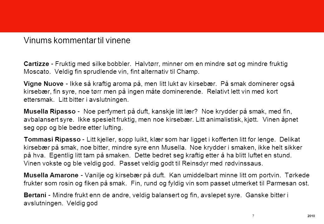 2010 7 Vinums kommentar til vinene Cartizze - Fruktig med silke bobbler.