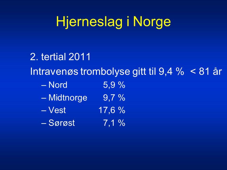 Hjerneslag i Norge 2. tertial 2011 Intravenøs trombolyse gitt til 9,4 % < 81 år –Nord 5,9 % –Midtnorge 9,7 % –Vest17,6 % –Sørøst 7,1 %