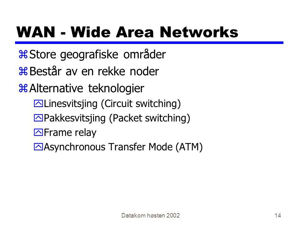 Datakom høsten 200214 WAN - Wide Area Networks zStore geografiske områder zBestår av en rekke noder zAlternative teknologier yLinesvitsjing (Circuit s