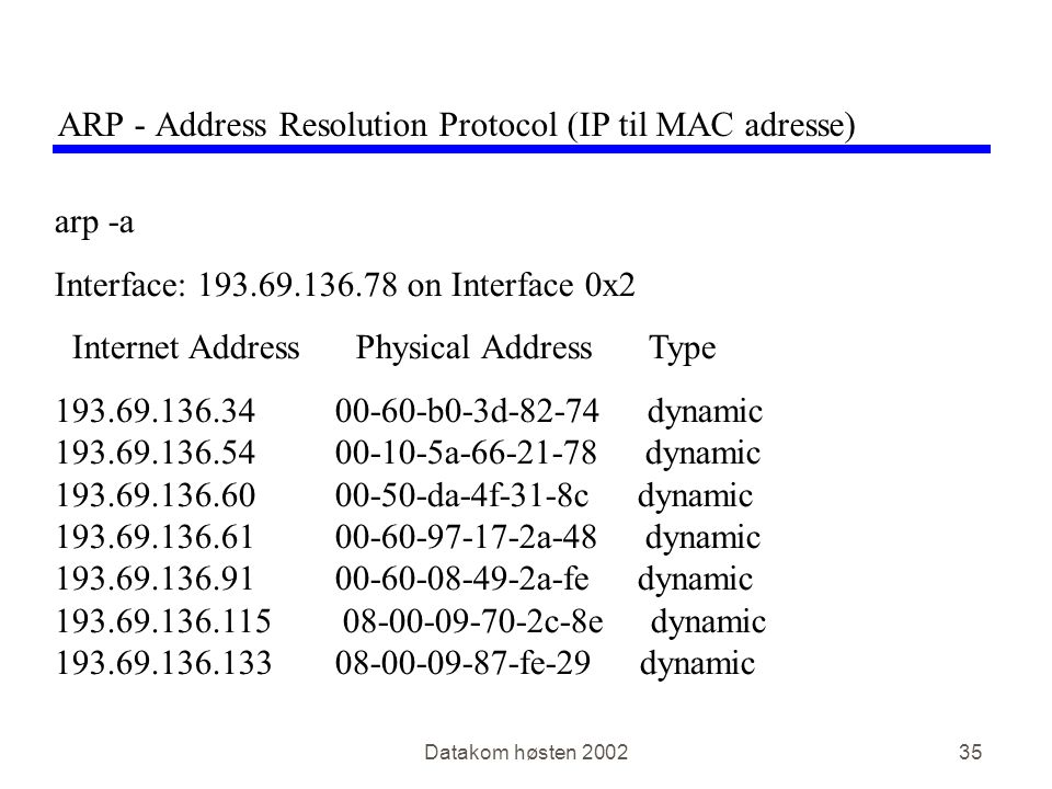 Datakom høsten 200235 ARP - Address Resolution Protocol (IP til MAC adresse) arp -a Interface: 193.69.136.78 on Interface 0x2 Internet Address Physical Address Type 193.69.136.34 00-60-b0-3d-82-74 dynamic 193.69.136.54 00-10-5a-66-21-78 dynamic 193.69.136.60 00-50-da-4f-31-8c dynamic 193.69.136.61 00-60-97-17-2a-48 dynamic 193.69.136.91 00-60-08-49-2a-fe dynamic 193.69.136.115 08-00-09-70-2c-8e dynamic 193.69.136.133 08-00-09-87-fe-29 dynamic