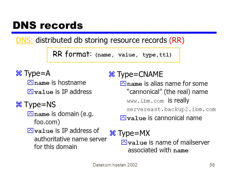 Datakom høsten 200256 DNS records DNS: distributed db storing resource records (RR) z Type=NS  name is domain (e.g.
