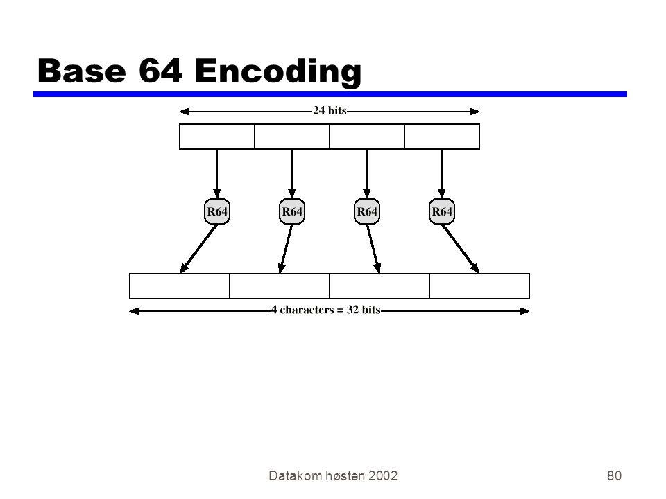 Datakom høsten 200280 Base 64 Encoding