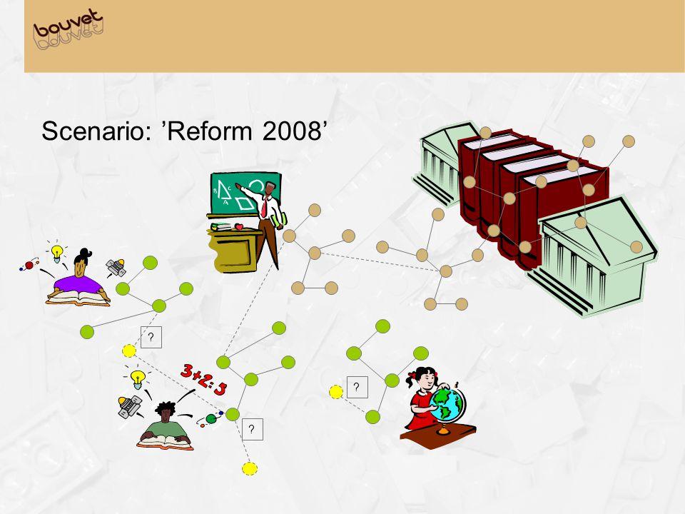 Scenario: 'Reform 2008' ? ??