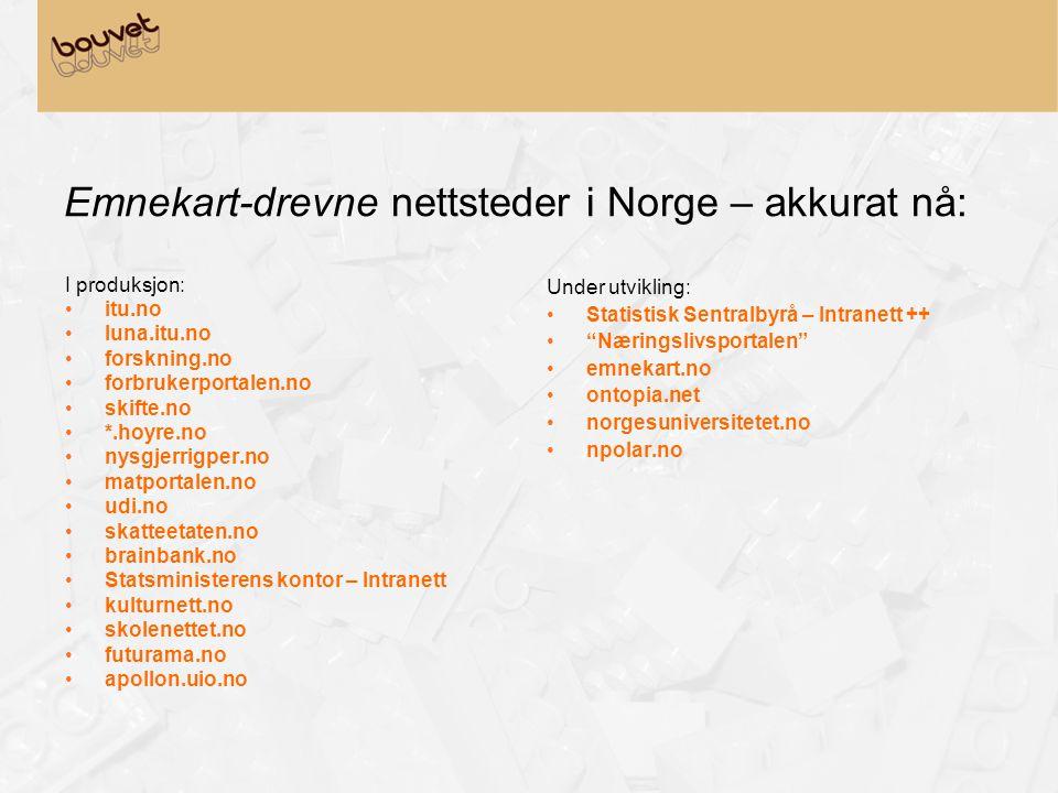 Emnekart-drevne nettsteder i Norge – akkurat nå: I produksjon: •itu.no •luna.itu.no •forskning.no •forbrukerportalen.no •skifte.no •*.hoyre.no •nysgje