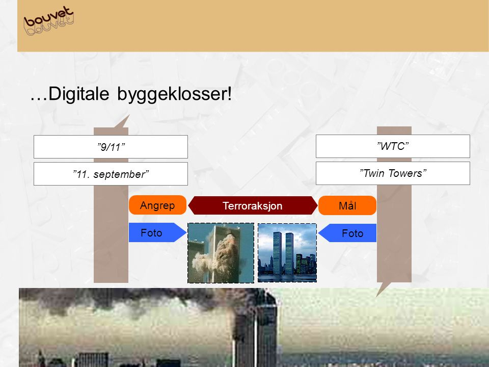 "…Digitale byggeklosser! ""9/11"" ""11. september"" ""WTC"" ""Twin Towers"" Terroraksjon Foto Angrep Mål Foto"