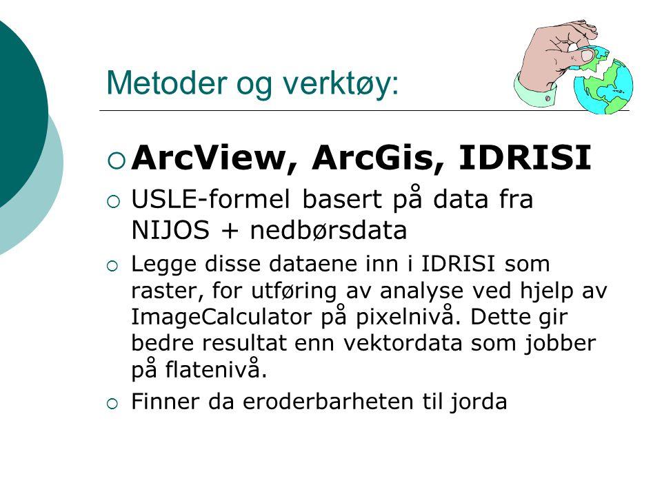 Metoder og verktøy:  ArcView, ArcGis, IDRISI  USLE-formel basert på data fra NIJOS + nedbørsdata  Legge disse dataene inn i IDRISI som raster, for utføring av analyse ved hjelp av ImageCalculator på pixelnivå.