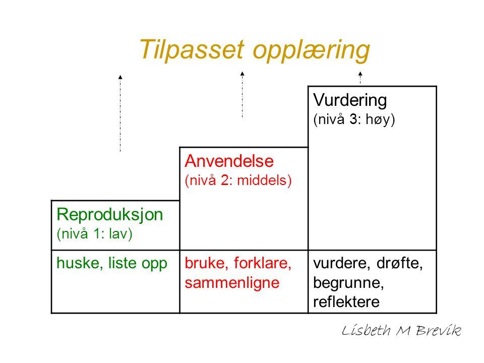Vurdering (nivå 3: høy) Anvendelse (nivå 2: middels) Reproduksjon (nivå 1: lav) huske, liste oppbruke, forklare, sammenligne vurdere, drøfte, begrunne