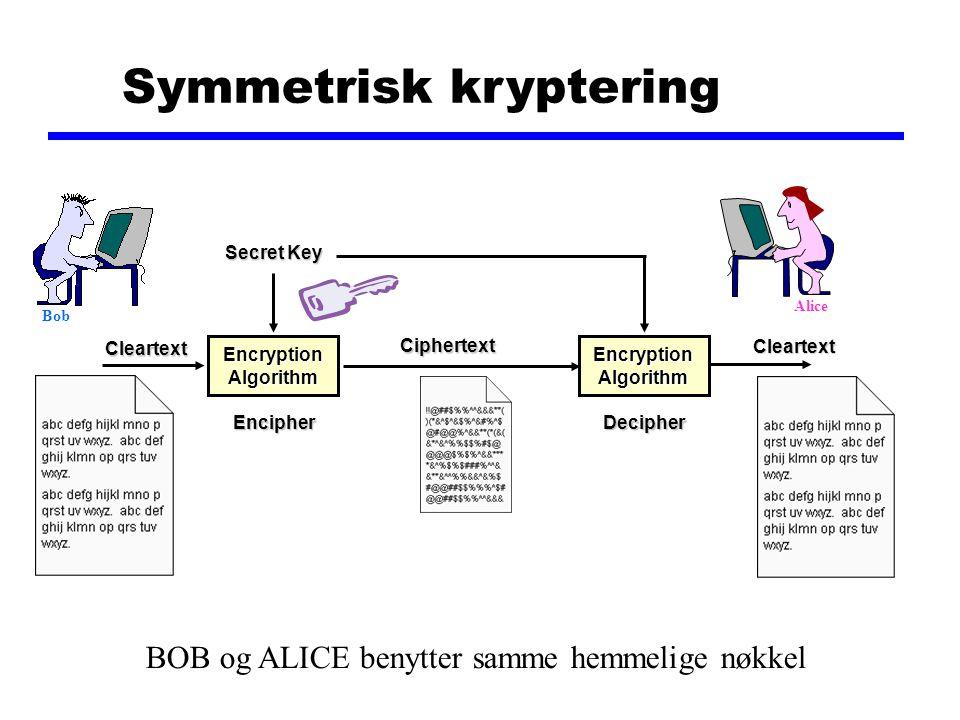 Symmetrisk kryptering Cleartext Cleartext Encryption Algorithm Ciphertext Ciphertext EncipherDecipher Secret Key BOB og ALICE benytter samme hemmelige