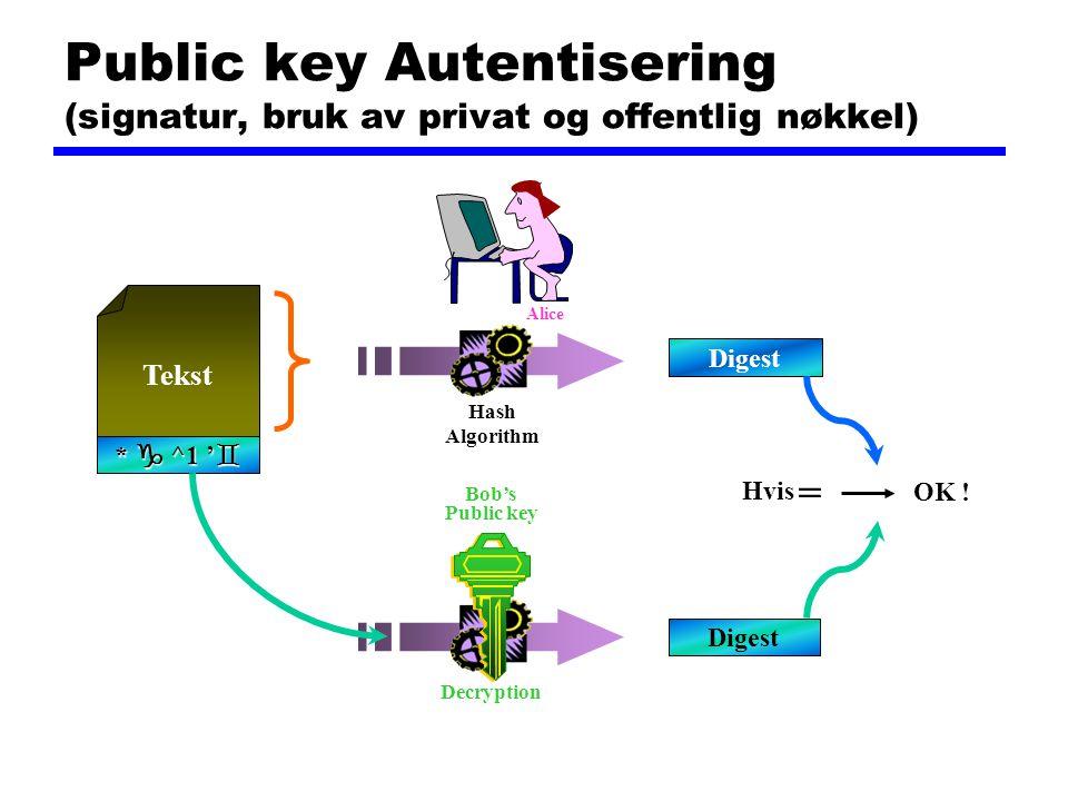 Public key Autentisering (signatur, bruk av privat og offentlig nøkkel) Digest Tekst *  ^1 '  Hvis = OK ! Digest Hash Algorithm Decryption Bob's Pub