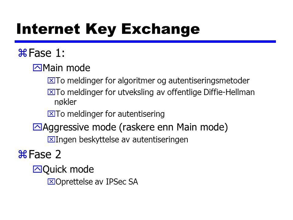 Internet Key Exchange zFase 1: yMain mode xTo meldinger for algoritmer og autentiseringsmetoder xTo meldinger for utveksling av offentlige Diffie-Hell