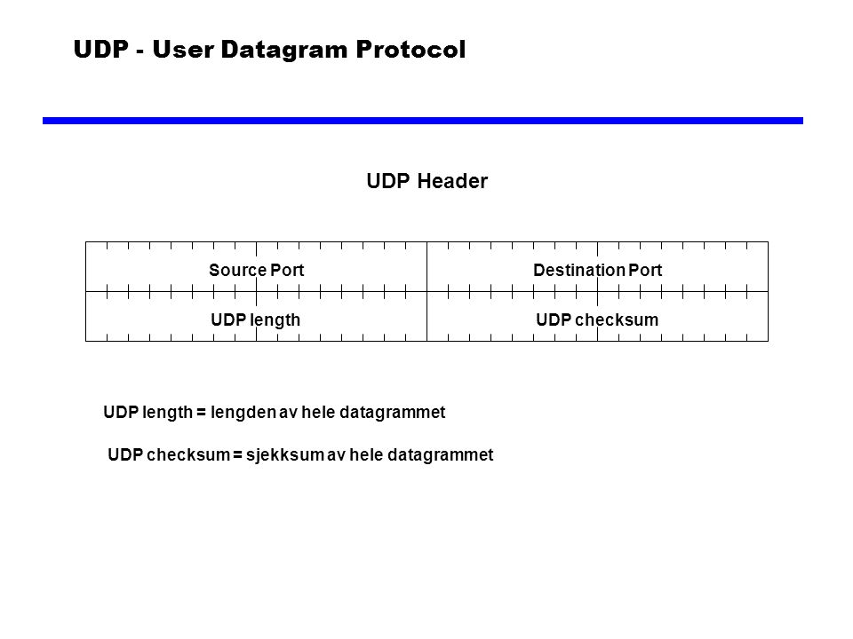 UDP - User Datagram Protocol UDP Header Source PortDestination Port UDP length UDP length = lengden av hele datagrammet UDP checksum UDP checksum = sj