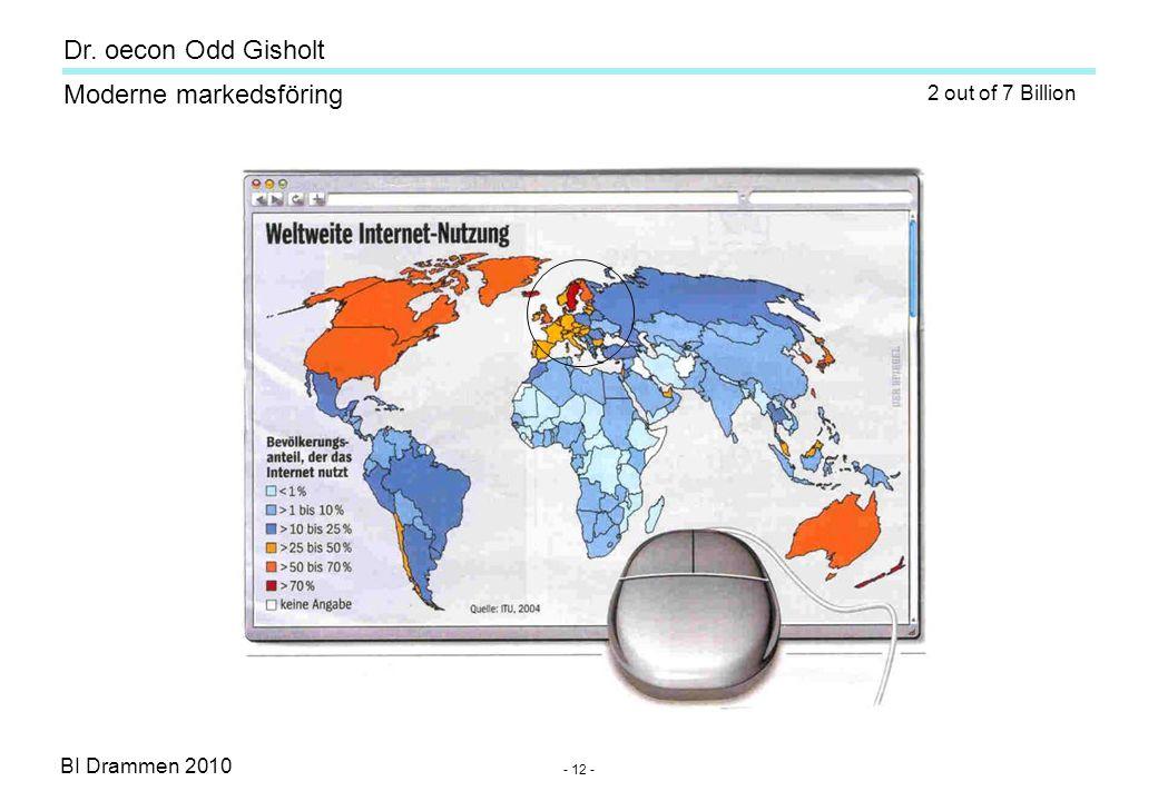 Dr. oecon Odd Gisholt - 11 - BI Drammen 2010 Moderne markedsföring World population per region World Population Distribution by Region, 1800–2050 Popu