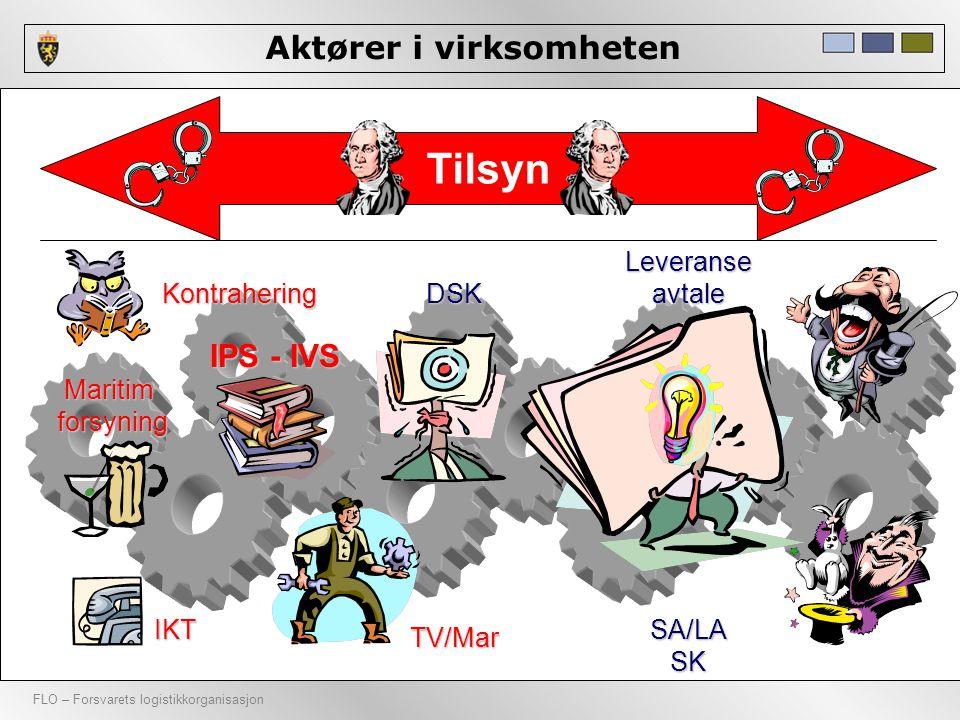 FLO – Forsvarets logistikkorganisasjon Aktører i virksomheten Tilsyn LeveranseavtaleSA/LASK IKT TV/Mar DSK IPS - IVS Maritimforsyning Kontrahering
