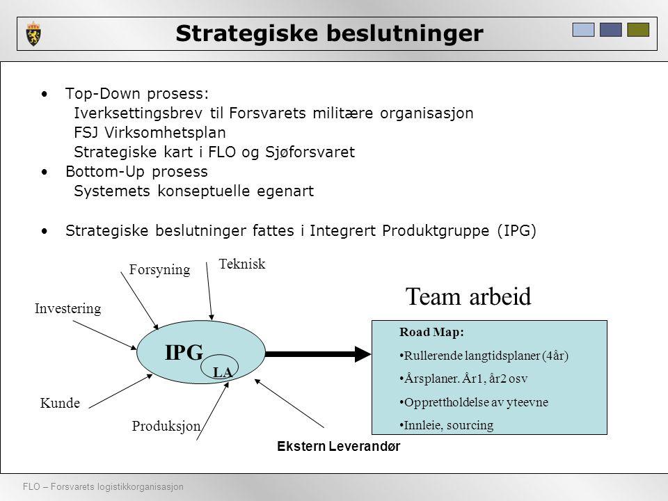 FLO – Forsvarets logistikkorganisasjon Strategiske beslutninger •Top-Down prosess: Iverksettingsbrev til Forsvarets militære organisasjon FSJ Virksomh