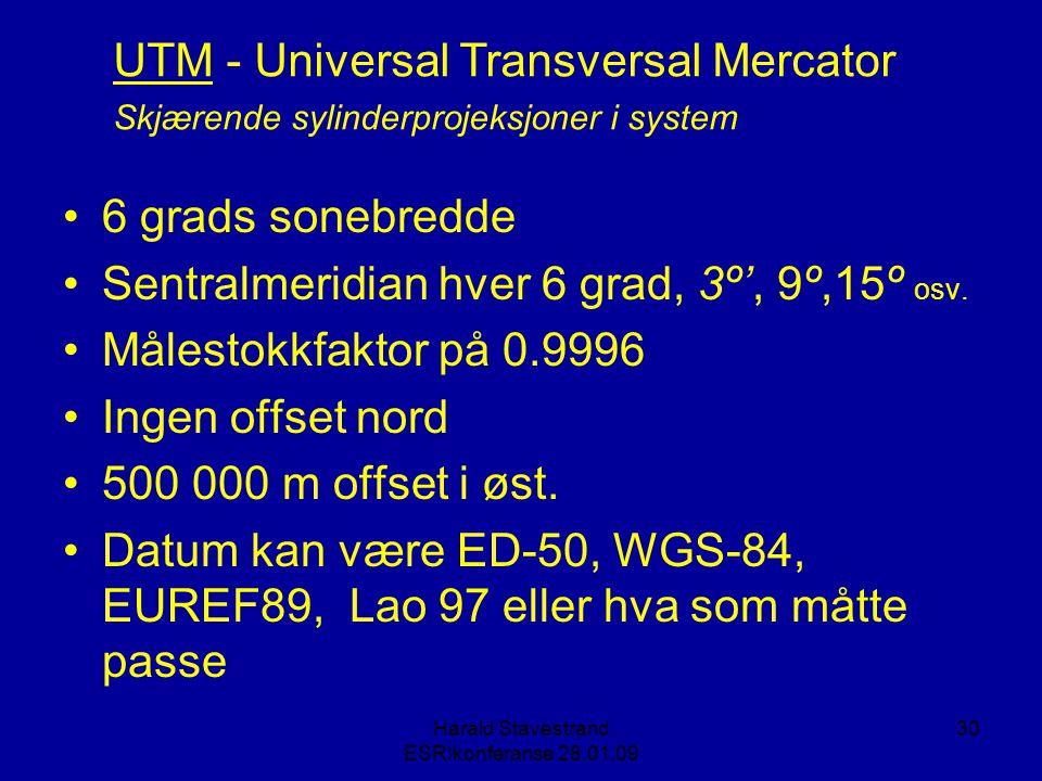 Harald Stavestrand ESRIkonferanse 28.01.09 30 •6 grads sonebredde •Sentralmeridian hver 6 grad, 3º', 9º,15º osv.