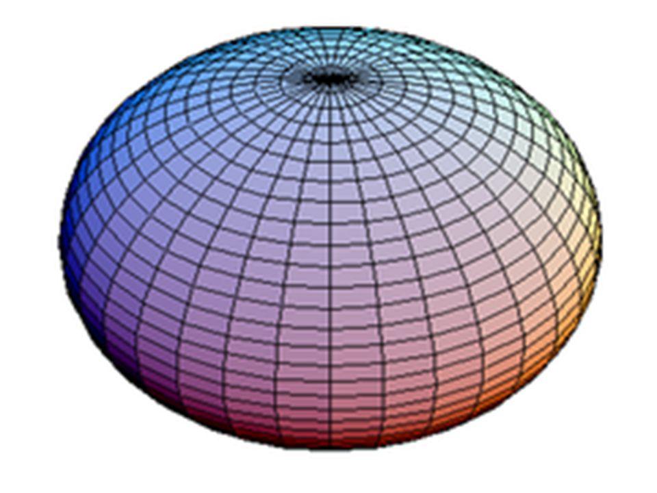 Harald Stavestrand ESRIkonferanse 28.01.09 56 Projeksjon: Globenen X XX X Mercator X (x) Transversal Mercator X (x) Den avstandsriktige planprojeksjonen X Lambert arealriktige planprojeksjon - LAEA X Albers arealriktige kjegleprojeksjon - AEAC X Lamberts formriktige kjegleprojeksjon - LCC X Hotines mercator på skrå X (x)(x) (x) Krovaks skrå kjegleprojeksjon X (x)(x) (x) FormriktigArealriktigAvstandsriktigRetningsriktig