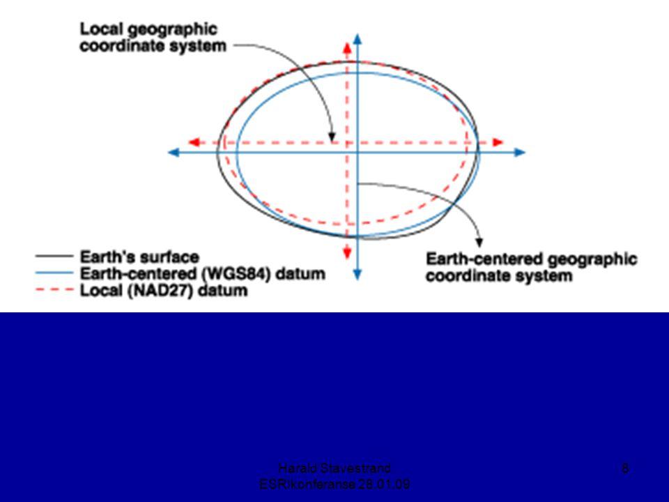 Harald Stavestrand ESRIkonferanse 28.01.09 49 Oblique Lambert Conic Conformal Krovak Oblique Conformal Conic \ En kjegle på snei