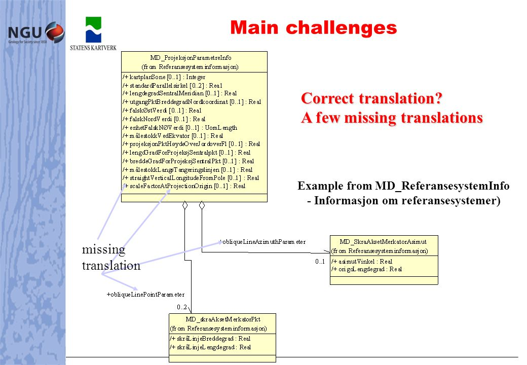 Main challenges Example from MD_ReferansesystemInfo - Informasjon om referansesystemer) Correct translation.