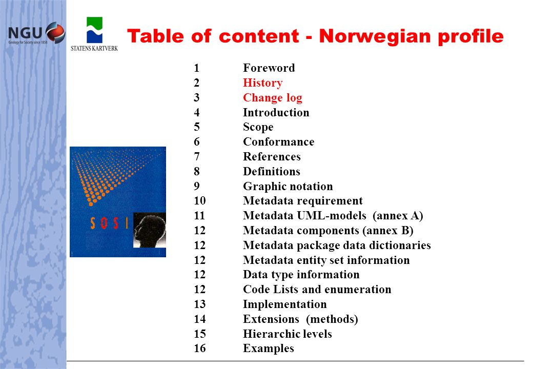 Table of content - Norwegian profile 1Foreword 2History 3Change log 4Introduction 5Scope 6Conformance 7References 8Definitions 9Graphic notation 10Metadata requirement 11Metadata UML-models (annex A) 12 Metadata components (annex B) 12 Metadata package data dictionaries 12 Metadata entity set information 12 Data type information 12 Code Lists and enumeration 13Implementation 14Extensions (methods) 15Hierarchic levels 16Examples