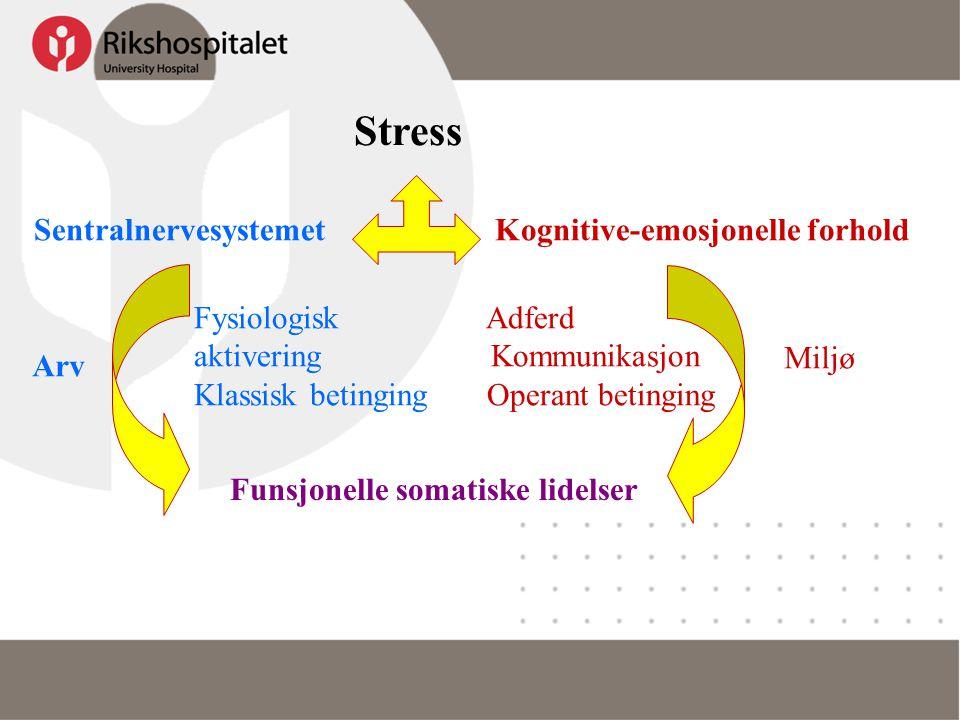 Sentralnervesystemet Kognitive-emosjonelle forhold Funsjonelle somatiske lidelser Stress Fysiologisk Adferd aktivering Kommunikasjon Klassisk betinging Operant betinging Arv Miljø