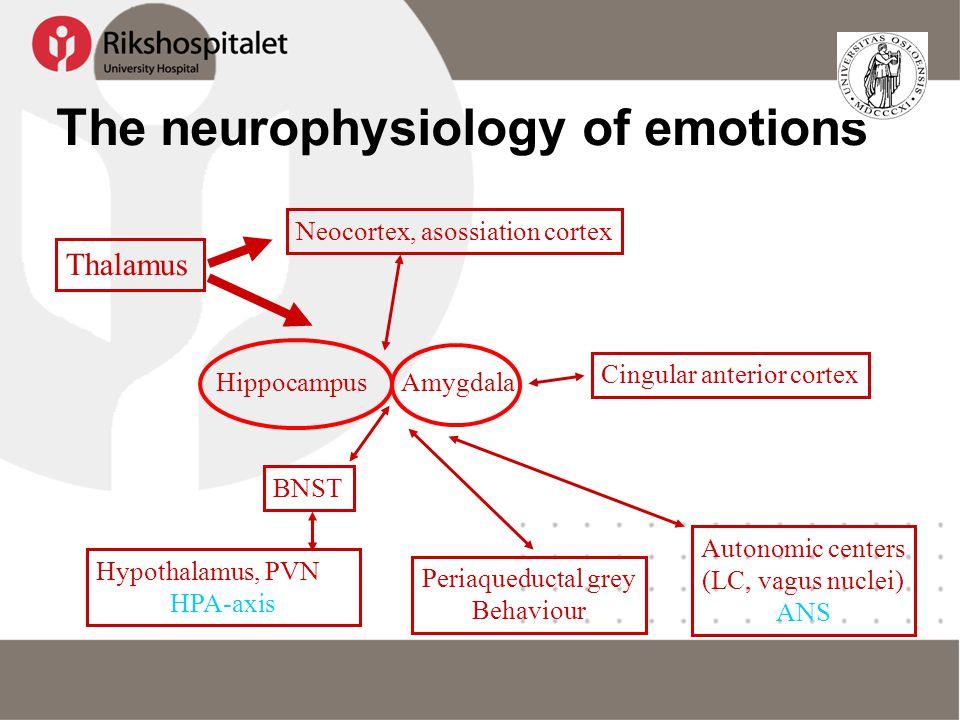 The neurophysiology of emotions AmygdalaHippocampus BNST Hypothalamus, PVN HPA-axis Cingular anterior cortex Neocortex, asossiation cortex Periaqueduc