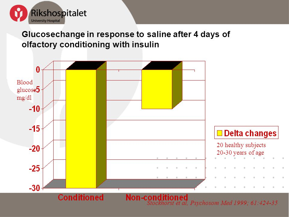 Glucosechange in response to saline after 4 days of olfactory conditioning with insulin Blood glucose mg/dl Stockhorst et al, Psychosom Med 1999; 61:4